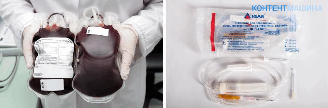 подготовка к гемотрансфузии